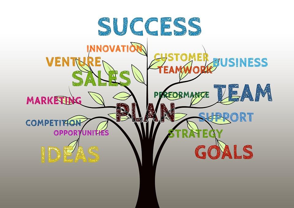 25 ідей для бізнесу